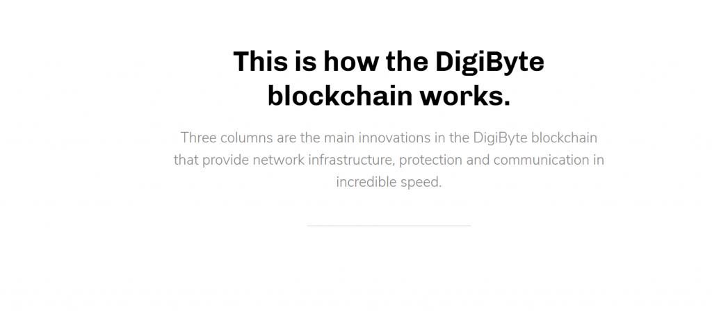 DigiByte Review