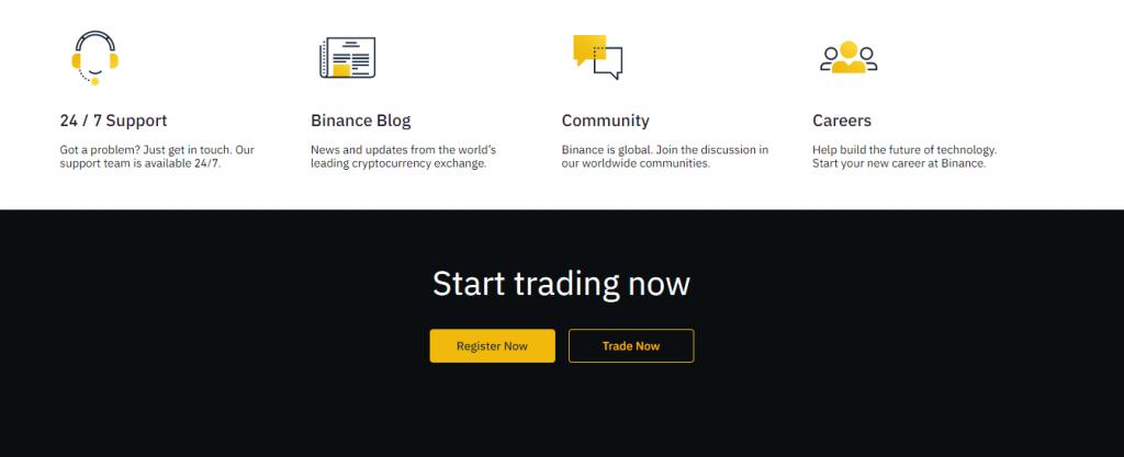 Bitcoin Cash Review, Bitcoin Cash Fatures