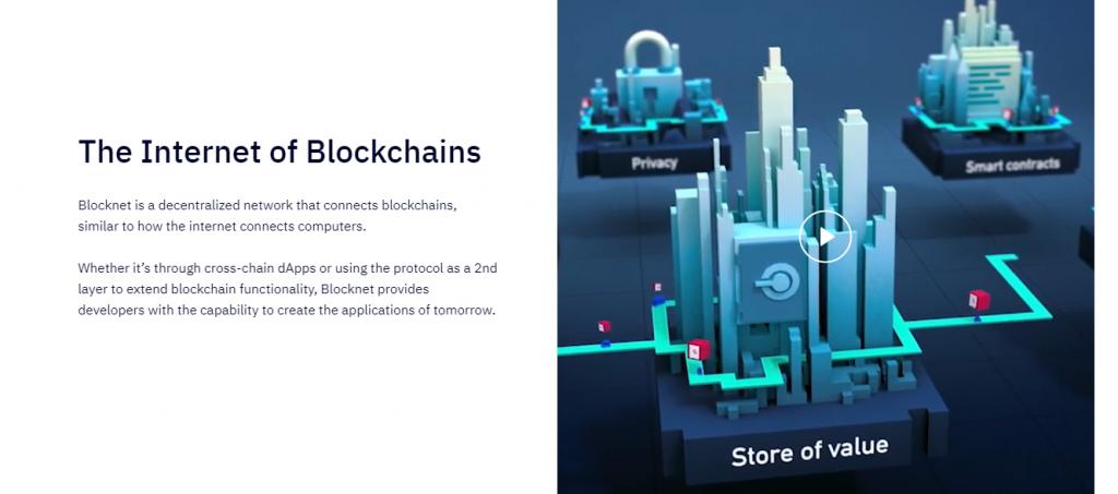 Blocknet Review, Blocknet Technology