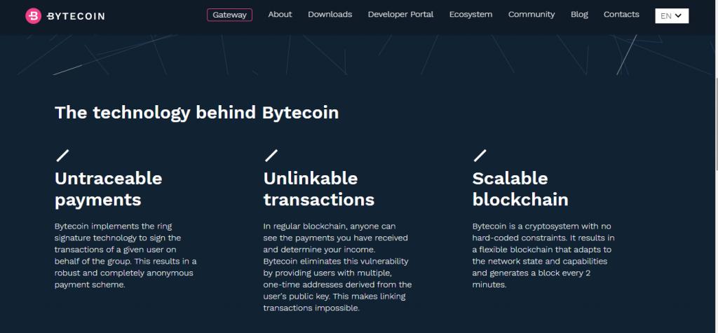 Bytecoin Review, Bytecoin Features