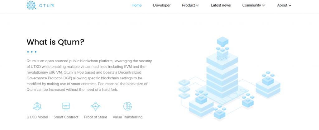 Qtum Review, Qtum platform