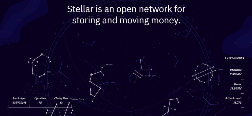 Stellar Review, Stellar Company