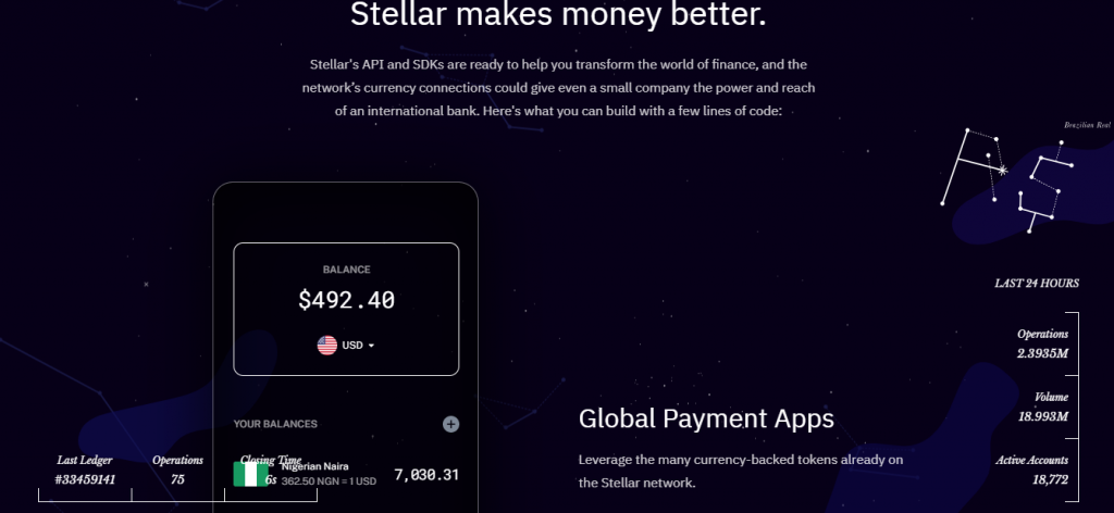 Stellar Review, Stellar Features