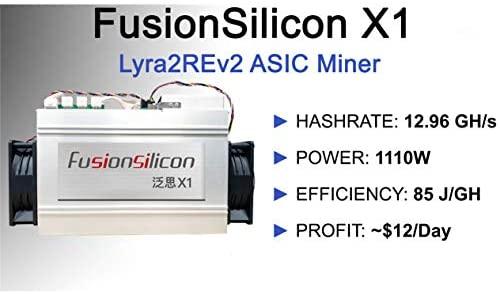 FusionSilicon Review