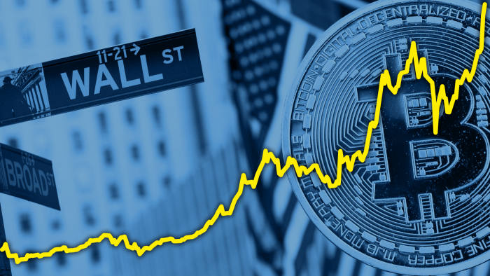 Crypto Exchange risks to avoid